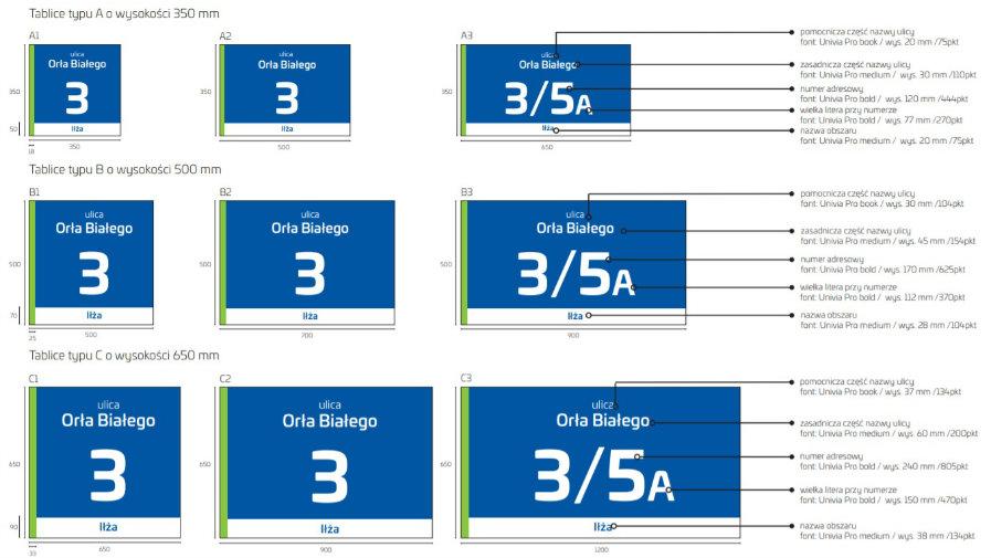Tabliczki z numerami posesji